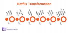 Netflix Transformation