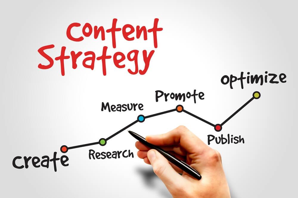 5 סיבות טובות למה כל מותג חייב אסטרטגיית תוכן