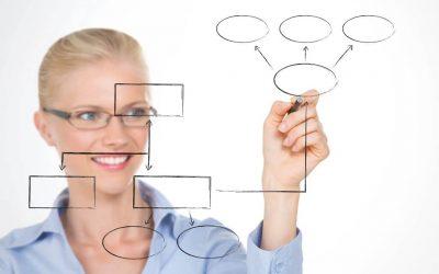 האם קיים מבנה נכון לאגפי שיווק בעידן טרנספורמציה דיגיטלית?